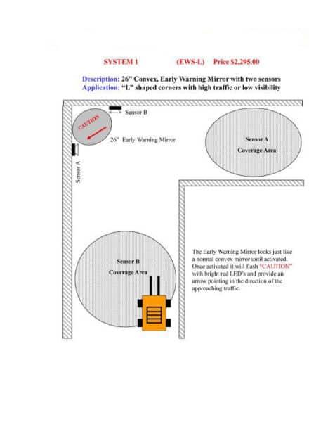 early warning system setup 1